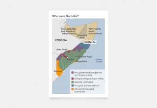 Bron: BBC News 'Who runs Somalia?' 24-09-2013