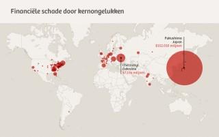 In totaal 110 kernongelukken wereldwijd. Bron: Benjamin Sovacool, Virginia Tech University. Illustratie: Momkai