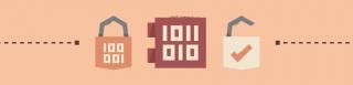 4. Vervolgens wordt dit blok 'afgesloten' met een cryptografische puzzel. Gemiddeld hebben de 'miners' tien minuten nodig om die puzzel op te lossen.