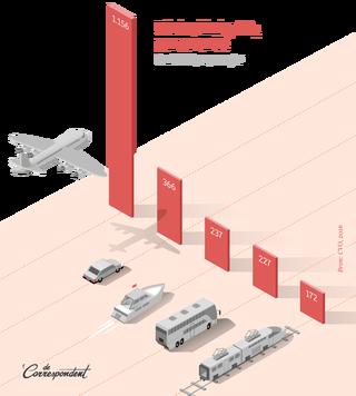 Infographic door Jorris Verboon voor De Correspondent