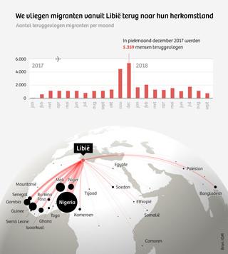 Landen met minder dan 100 terugkeerders zijn slechts als stip weergegeven.