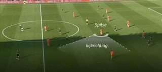 Terwijl de tegenstander ongevaarlijk is, scant Spitse snel het speelveld: wie staat waar?