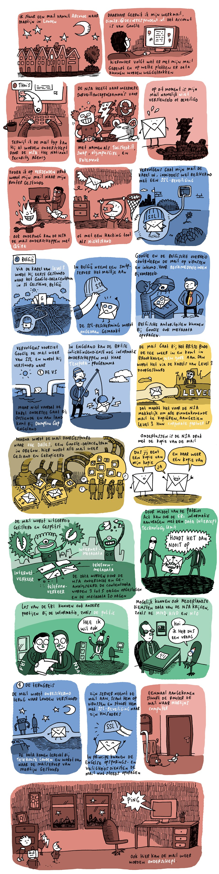 Strip: Rob van Barneveld