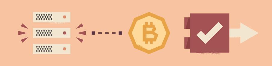 5. De 'miner'? die als eerste de puzzel oplost, krijgt een aantal bitcoins voor zijn rekenwerk en mag het blok toevoegen aan de blockchain.