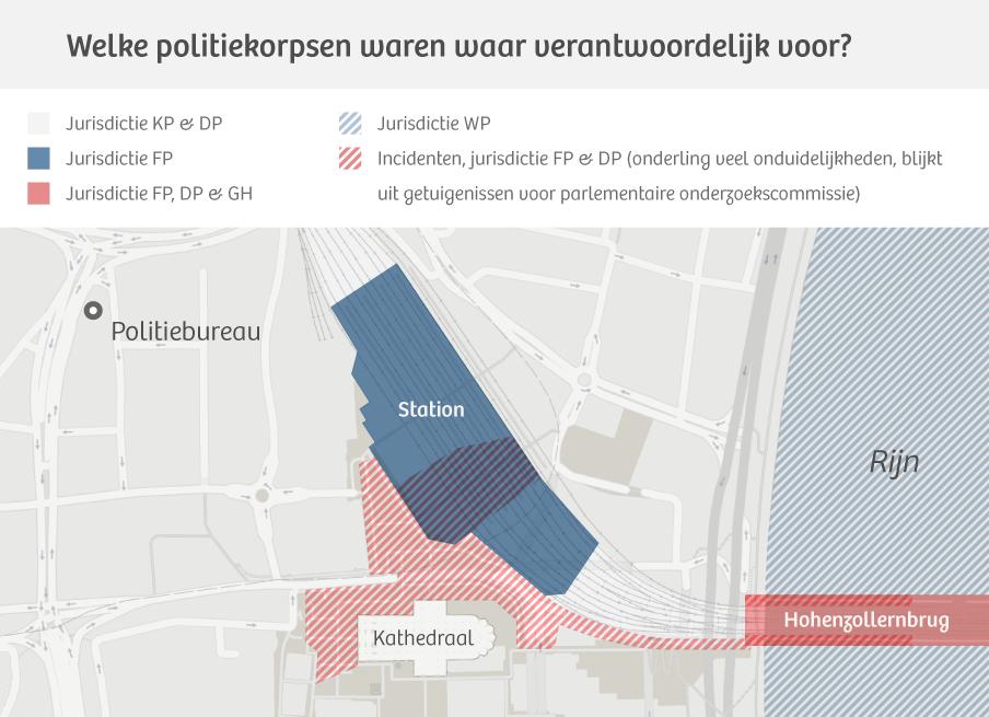 KP = Keulse politie, DP = Deelstaatpolitie, FP = federale politie, GH = gemeentelijke handhaving of stadstoezicht, WP = waterpolitie van Noordrijn-Westfalen