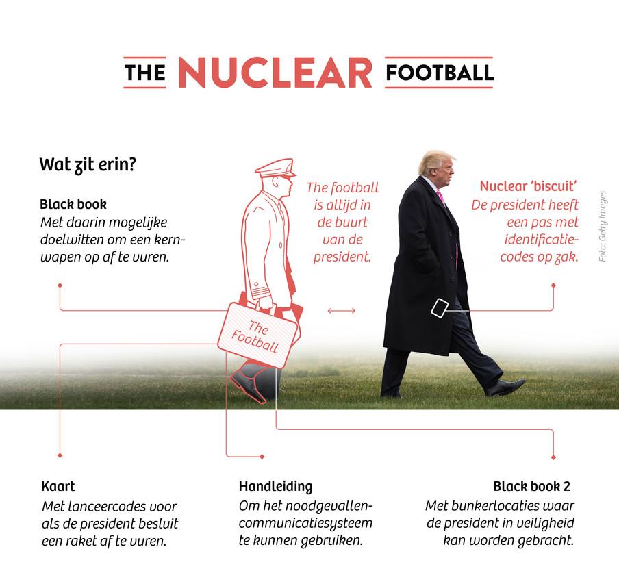 Infographic: Leon de Korte (ontwerper bij De Correspondent). Foto: Getty images