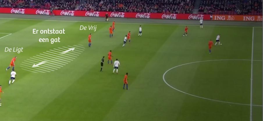 ...waarna een groot gat in de verdediging van Oranje ontstaat.