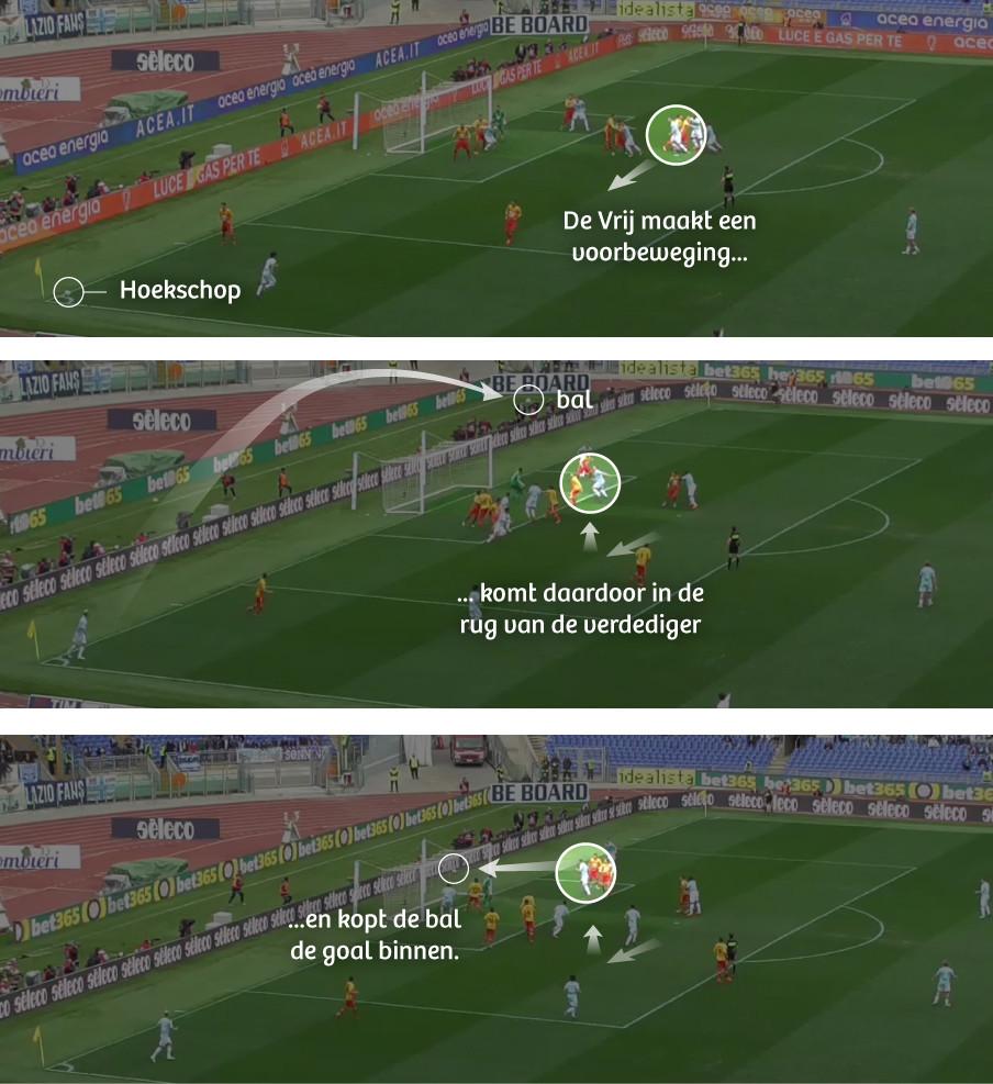 De voorbeweging van Stefan de Vrij voordat hij scoort tegen Benevento.