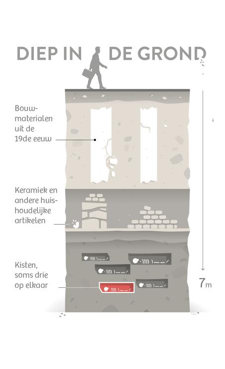 Infographics: De Correspondent