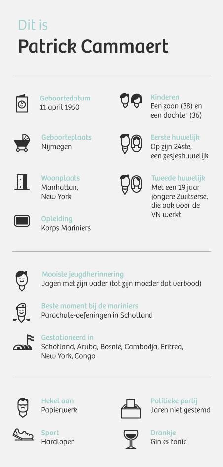 Infographic door Jochem Coenen