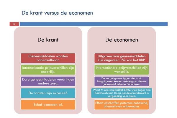 De krant en de economen zijn het volgens Pomp oneens. Deze slide liet hij tijdens zijn presentatie zien.