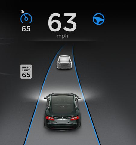 Wat Tesla's Autopilot eerst zag...