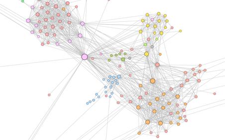 Het cluster van de identitaire beweging.