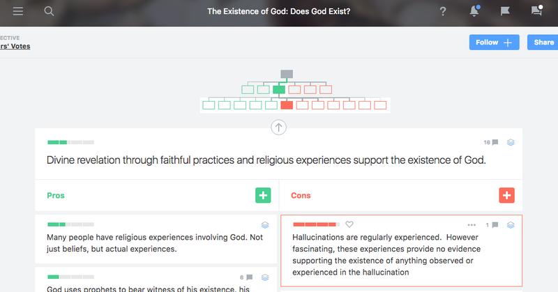 Zo ziet bijvoorbeeld de discussie over het bestaan van God eruit