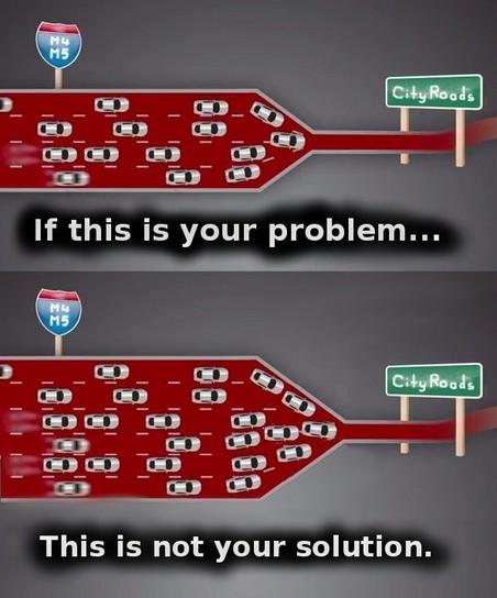 Als dit je probleem is, is dit niet je oplossing.